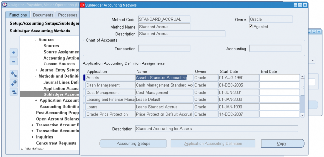 Subledger Accounting Method   OracleUG