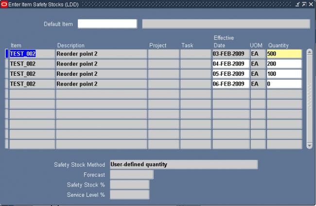 Reorder Point Planning | OracleUG