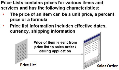 Price Lists | OracleUG