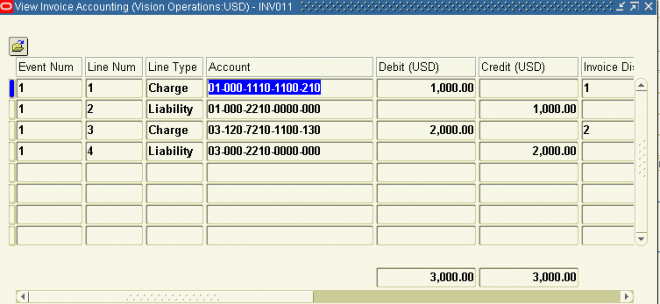 Automatic offset method   OracleUG